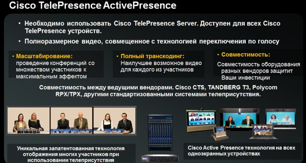 Cisco TelePresence ActivePresence.