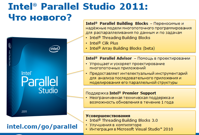Intel® Parallel Studio 2011.