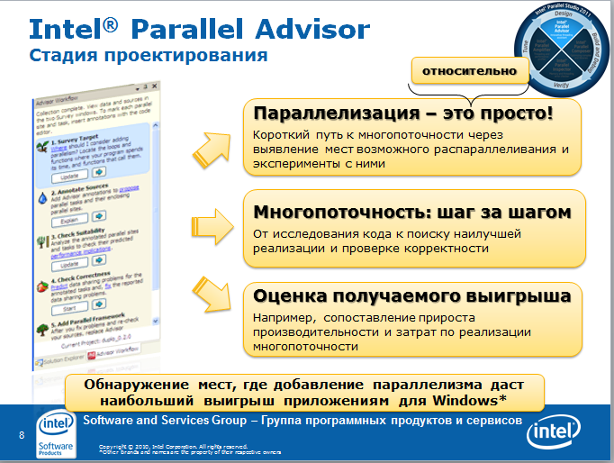 Intel® Parallel Advisor.