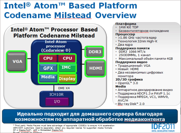 Intel Atom Based Platform Codename Milstread Overview. Intel Developer Forum 2011. Сан-Франциско. 13-15 сентября 2011 г.