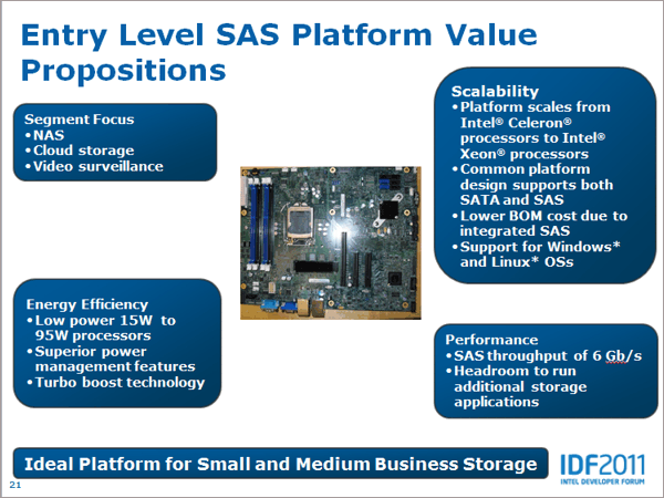 Entry Level SAS Platform Value Propositions. Intel Developer Forum 2011. Сан-Франциско. 13-15 сентября 2011 г.