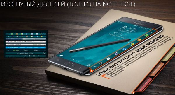 Samsung  в Самаре: GALAXY Note Edge. Фото Ольги Бояровой.